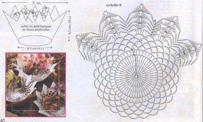 схема для вязания крючком корзиночки.