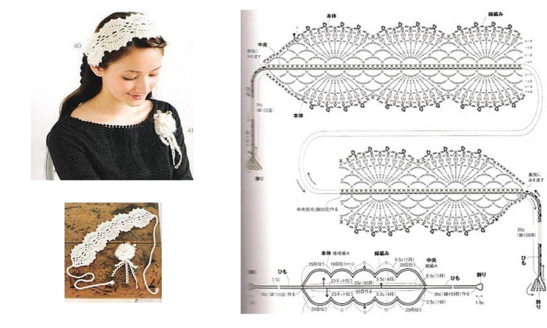 Bandeaux cheveux et accessoires : modèles et grilles à imprimer !
