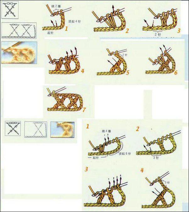 Tous les points au crochet avec leurs schémas gratuits !
