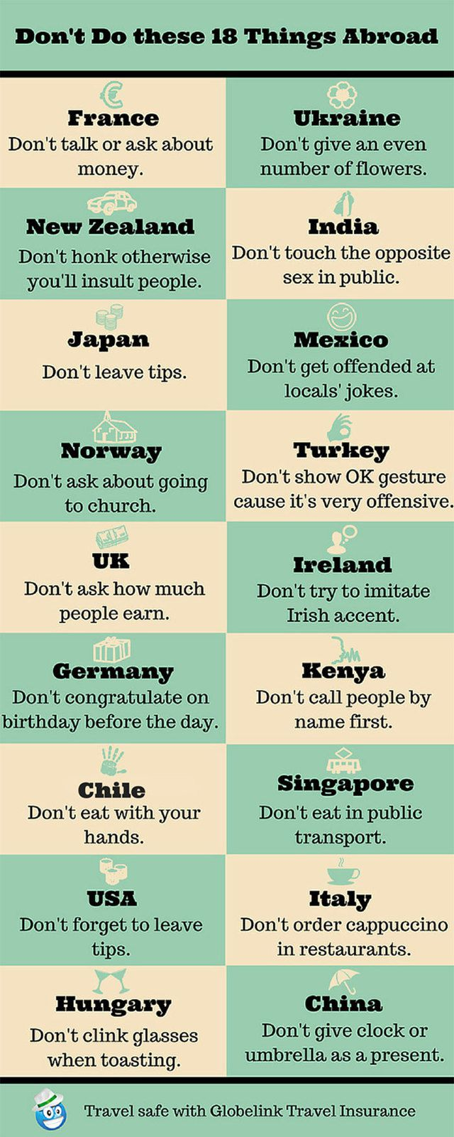 Travel advices
