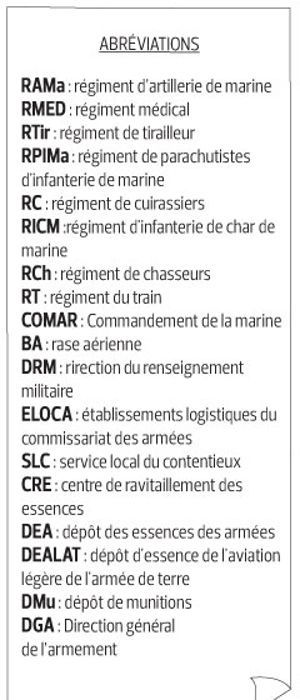 Restructurations 2015 - Infographie Le Figaro