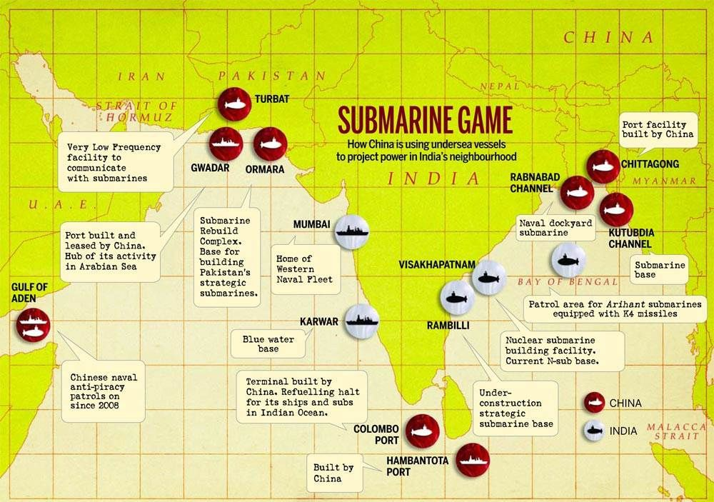 China's submarine noose around India