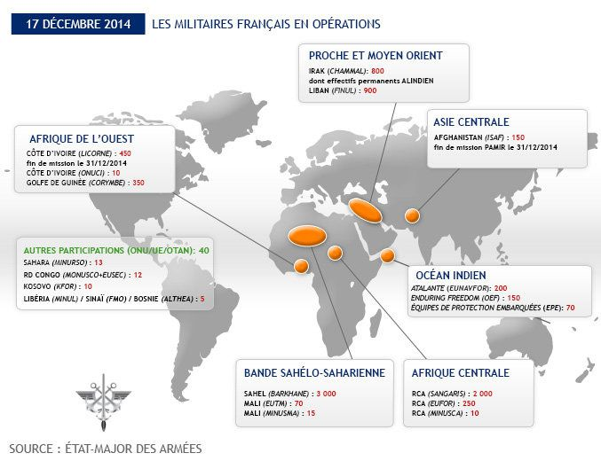 Cates des Opex (source EMA 17 dec. 2014)