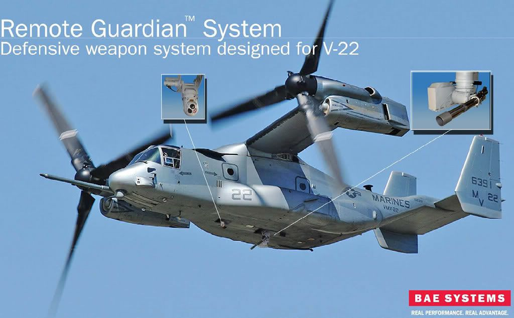 Air Weapons: The V-22 Gunship