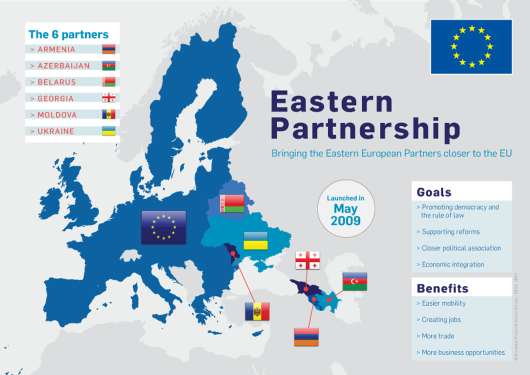 The Eastern Partnership after Five Years: Time for Deep Rethinking - SEDE
