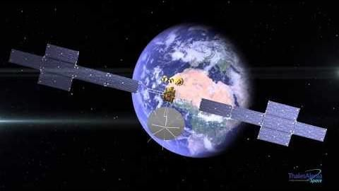 Spacebus NEO - geostationary telecom satellites