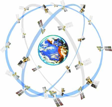 Global Navigation Satellite System (GLONASS)