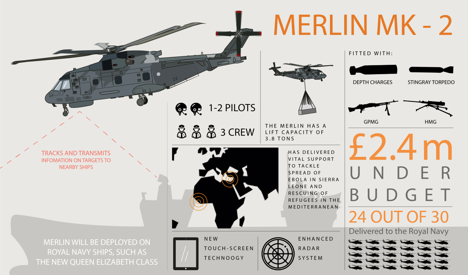 Merlin MK2 Infographic - UK MoD