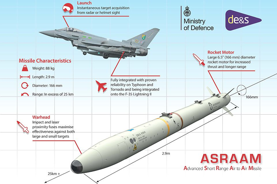 MOD to upgrade air-to-air missile