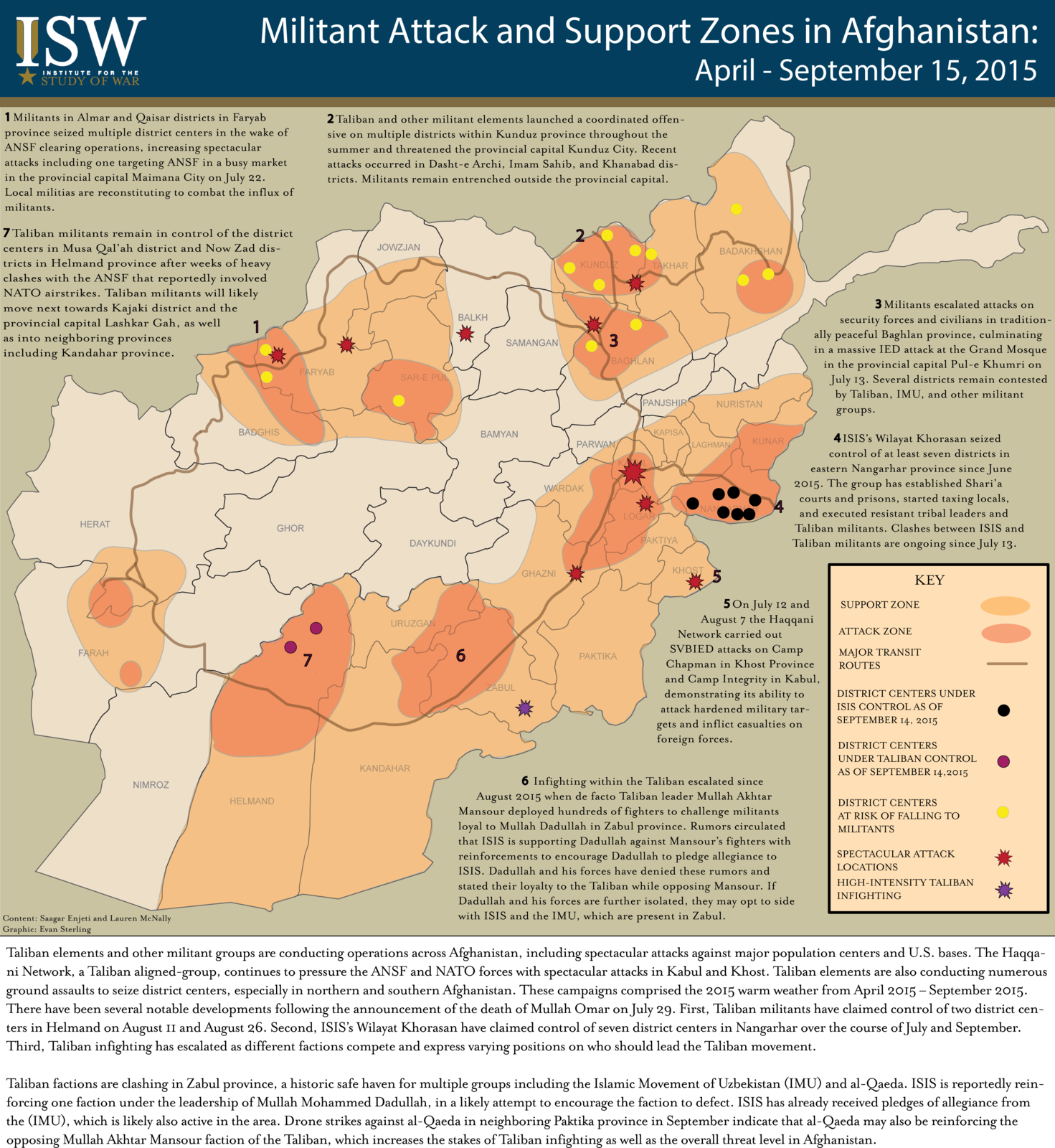 Militant Attack and Support Zones in Afghanistan: April - September 2015 - ISW