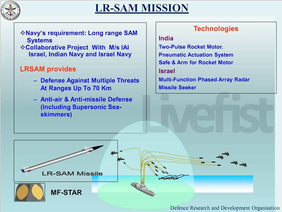 Indo-Israeli LRSAM Range Extended By A Third