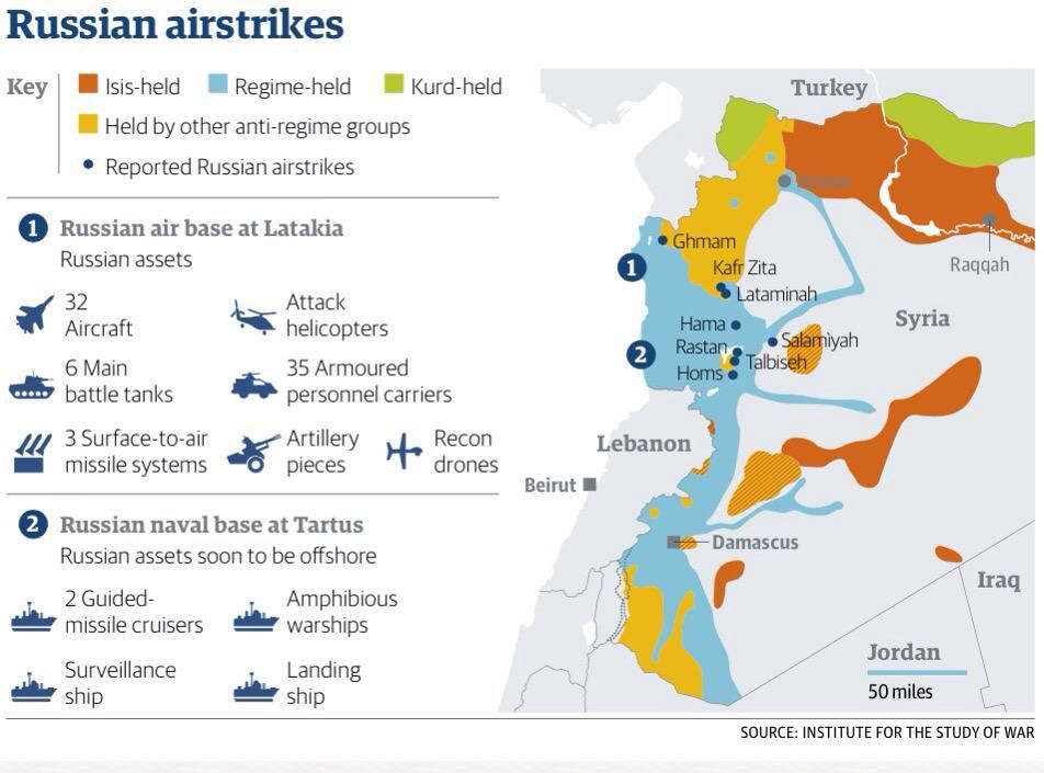 Russian assets and targets in Syria source ISW