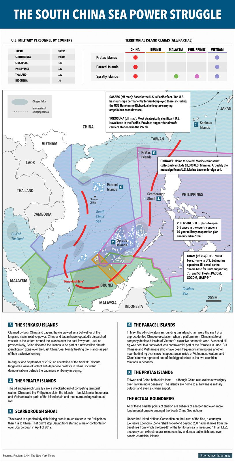 Philippines: China Waits For The Americans To Come And Go