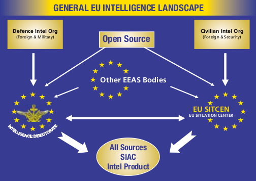 source EEAS
