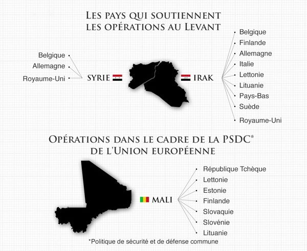 credits Parlement Européen