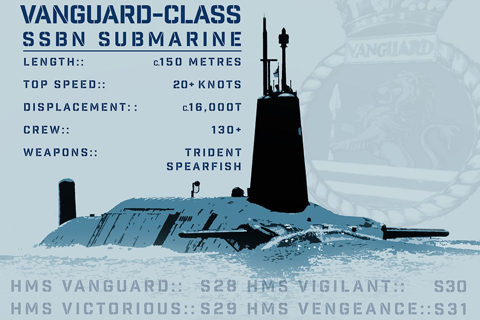 Vanguard Submarine infographic Photo UK MoD