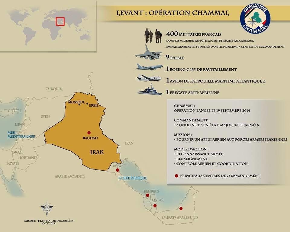 Infographie : Dispositif français engagé dans l'opération Chammal