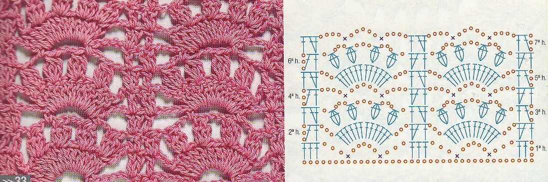 Crochet: divers points
