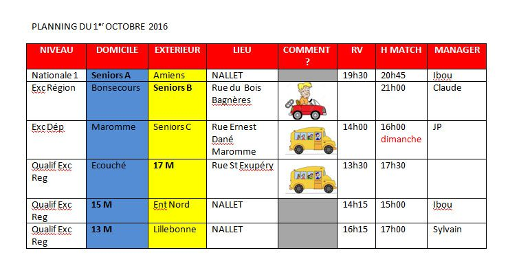 Planning du we du 1/2 octobre