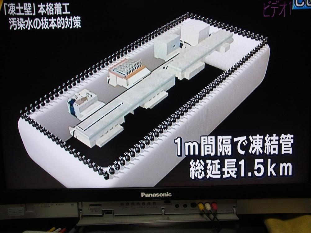 A propos du mur congelé de Fukushima