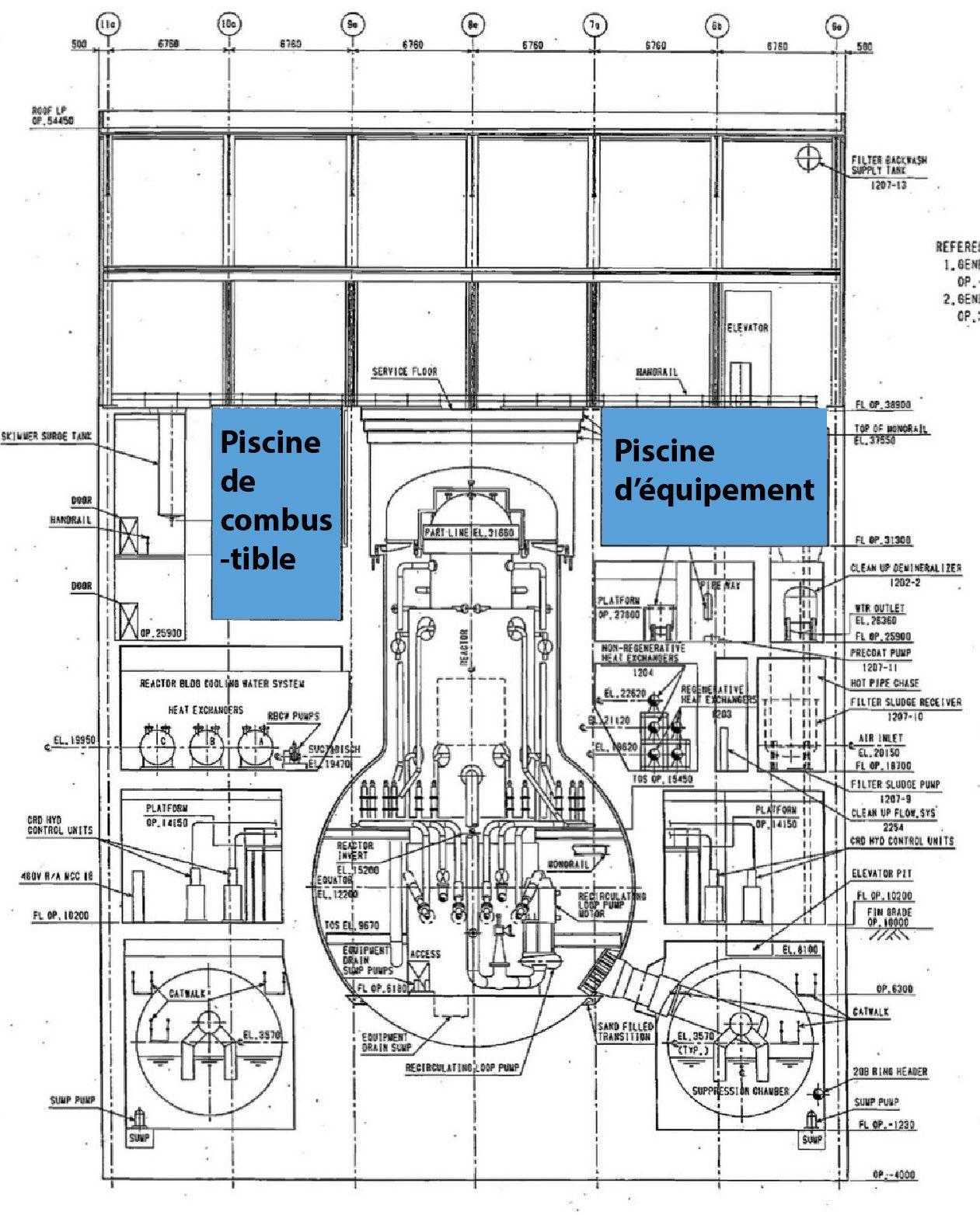 Fig. 95 : Localisation des piscines de combustible et d'équipement