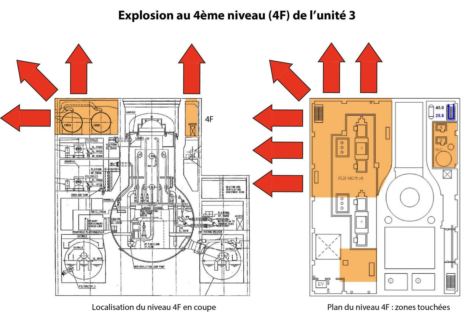 Fig. 101 : Effets de l'explosion qui s'est produite au niveau 4F du BR3