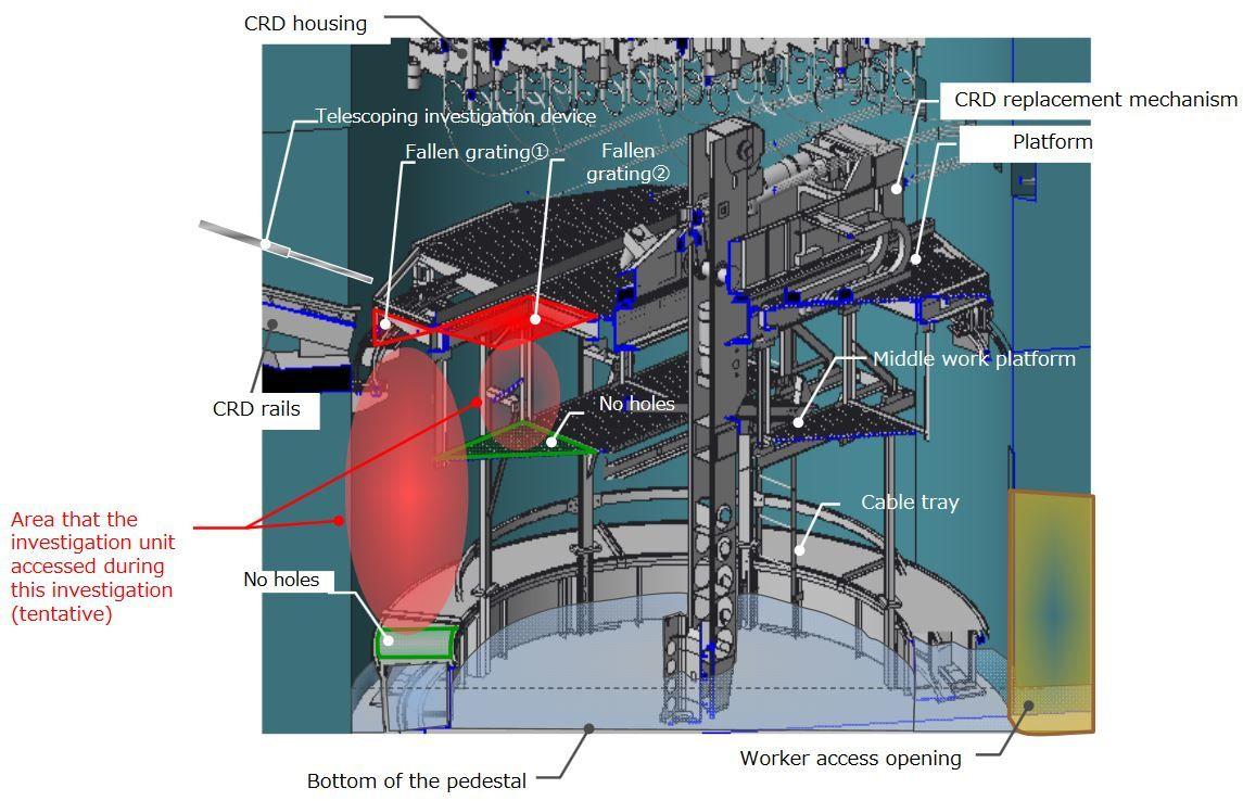 Réacteur 2 de Fukushima Daiichi : nouvelle investigation