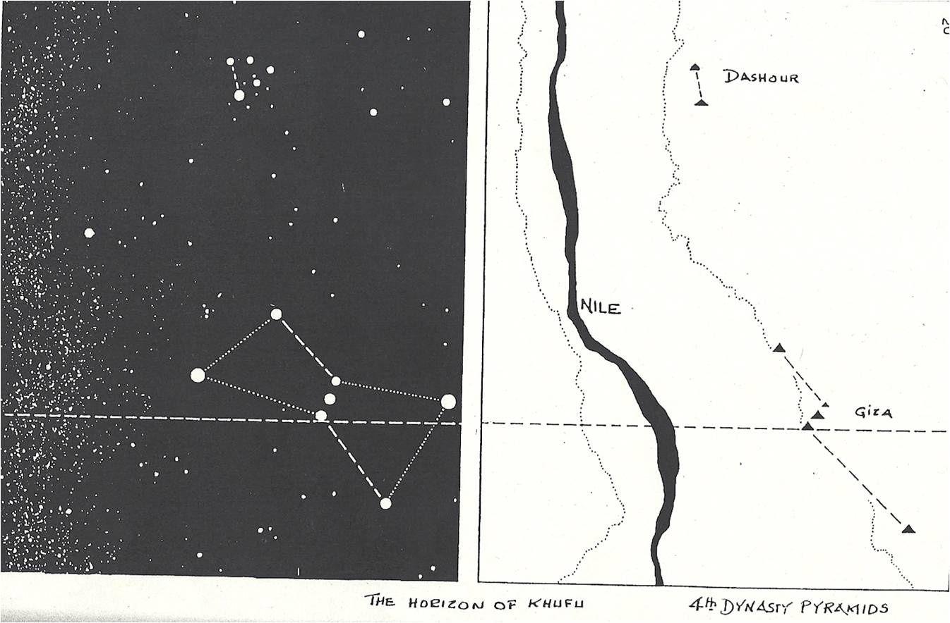 Le ciel &quot&#x3B;stellaire&quot&#x3B; à l'Ancien Empire&#x3B; la destinée stellaire du roi dans les Textes des Pyramides, et les théories modernes