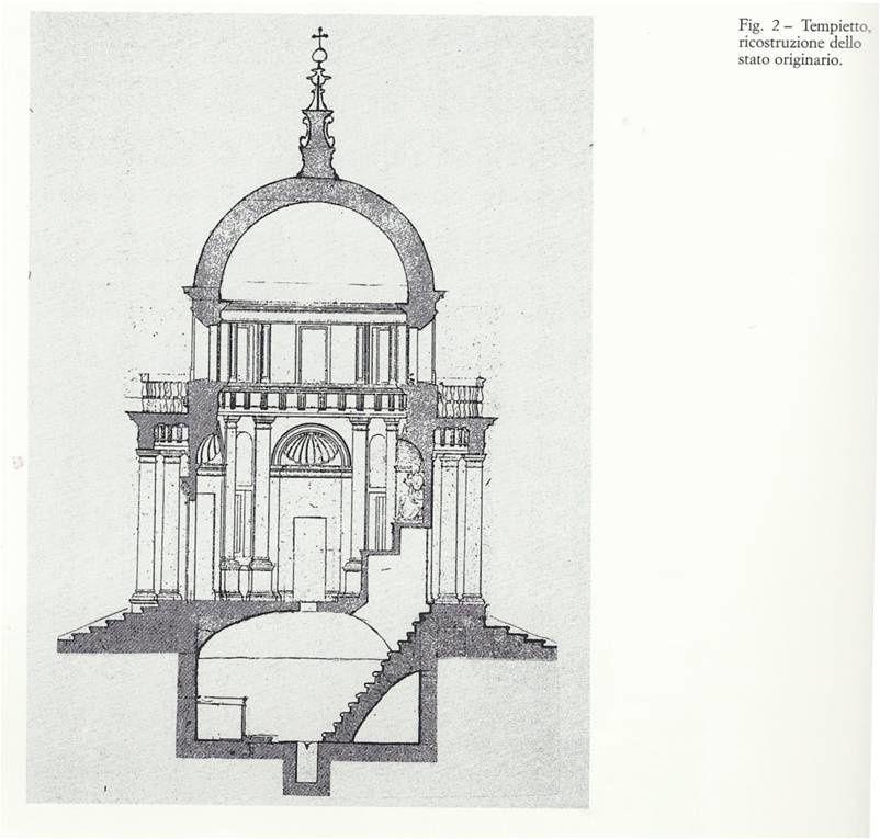 Tempietto San Pietro in Montorio, un bijou dans l'histoire de l'architecture