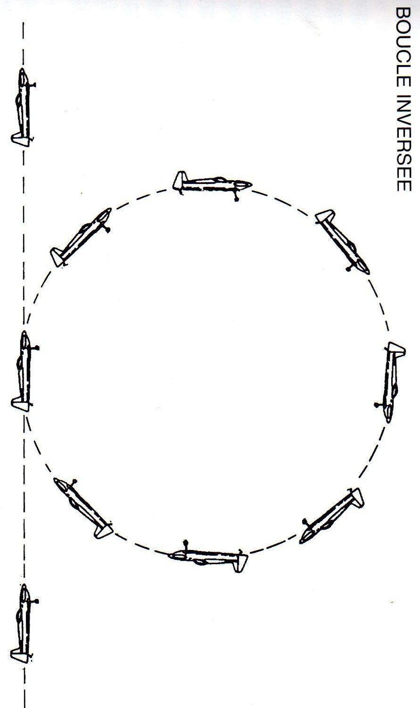 Entrainement à la voltige : la boucle inversée