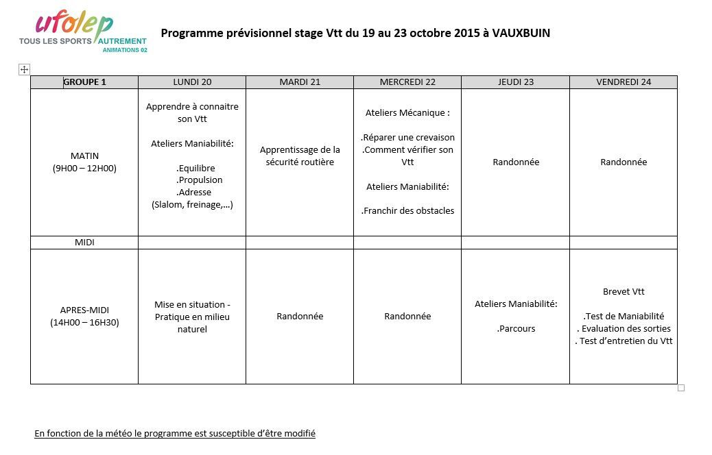 Planning groupe 1