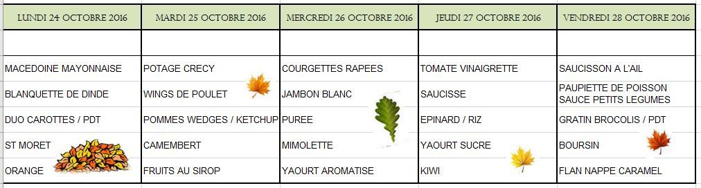 Menu - Stage VTT octobre 2016