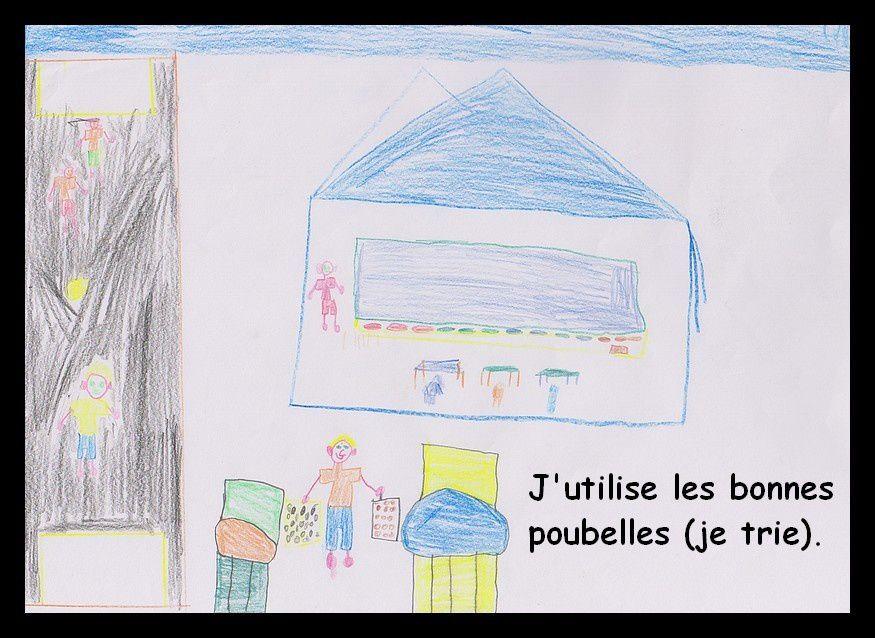 Illustration du règlement de la classe