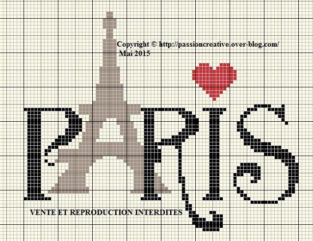 Une grille sur Paris ?
