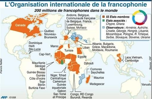 Passer à la francophonie politique
