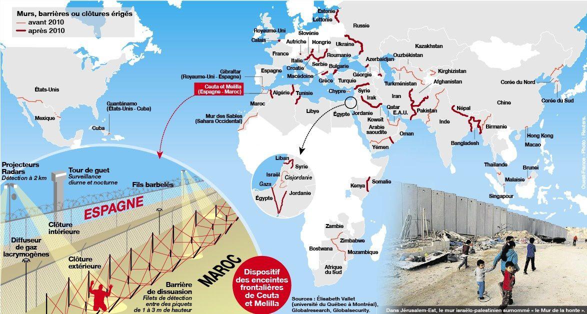 Des frontières qui se re-ferment ?