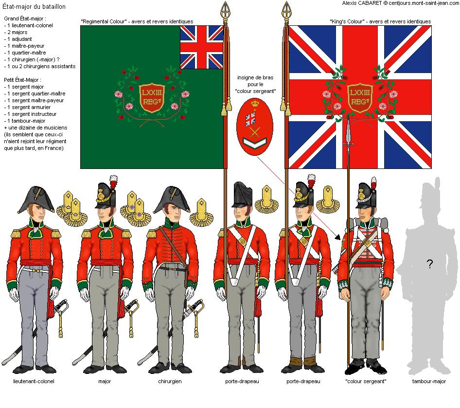 """Planches issues du site """"Les uniformes pendant la campagne des Cents jours""""."""