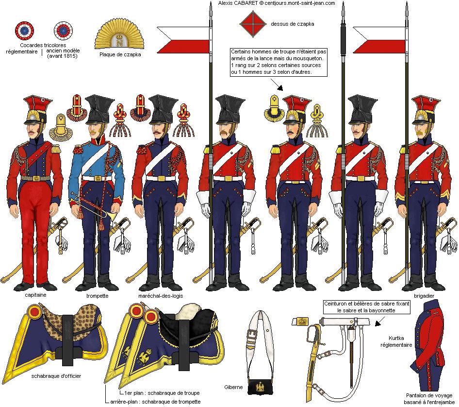 """Planche issue du site """"Les uniformes pendant la campagne des Cents jours""""."""