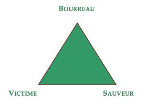 Sortir du triangle Victime-Bourreau-Sauveur