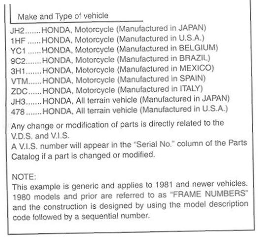 Honda Motorcycle Engine Serial Number: Le V.I.N. Identification Savoir Déchiffrer La
