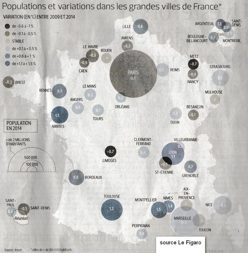 AUGMENTATION DE LA POPULATION A TOULOUSE