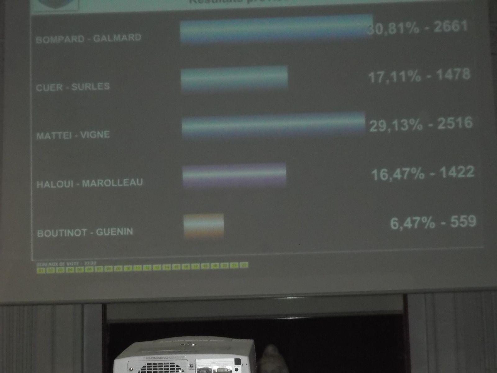 Affichage tableau électronique mairie d'Orange