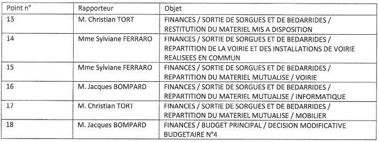 Ordre du jour du conseil CCPRO 19 déc 2016