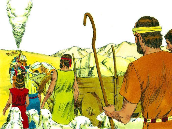 2. Résumé sur le livre de l'Exode