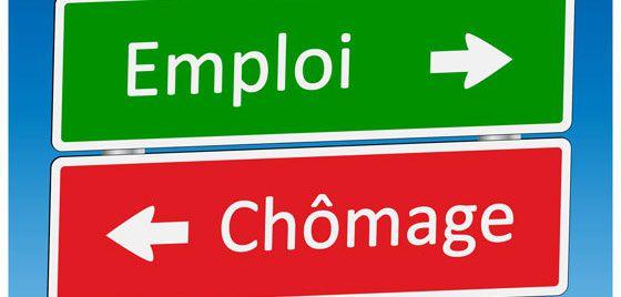 Réponses aux questions : Chômage