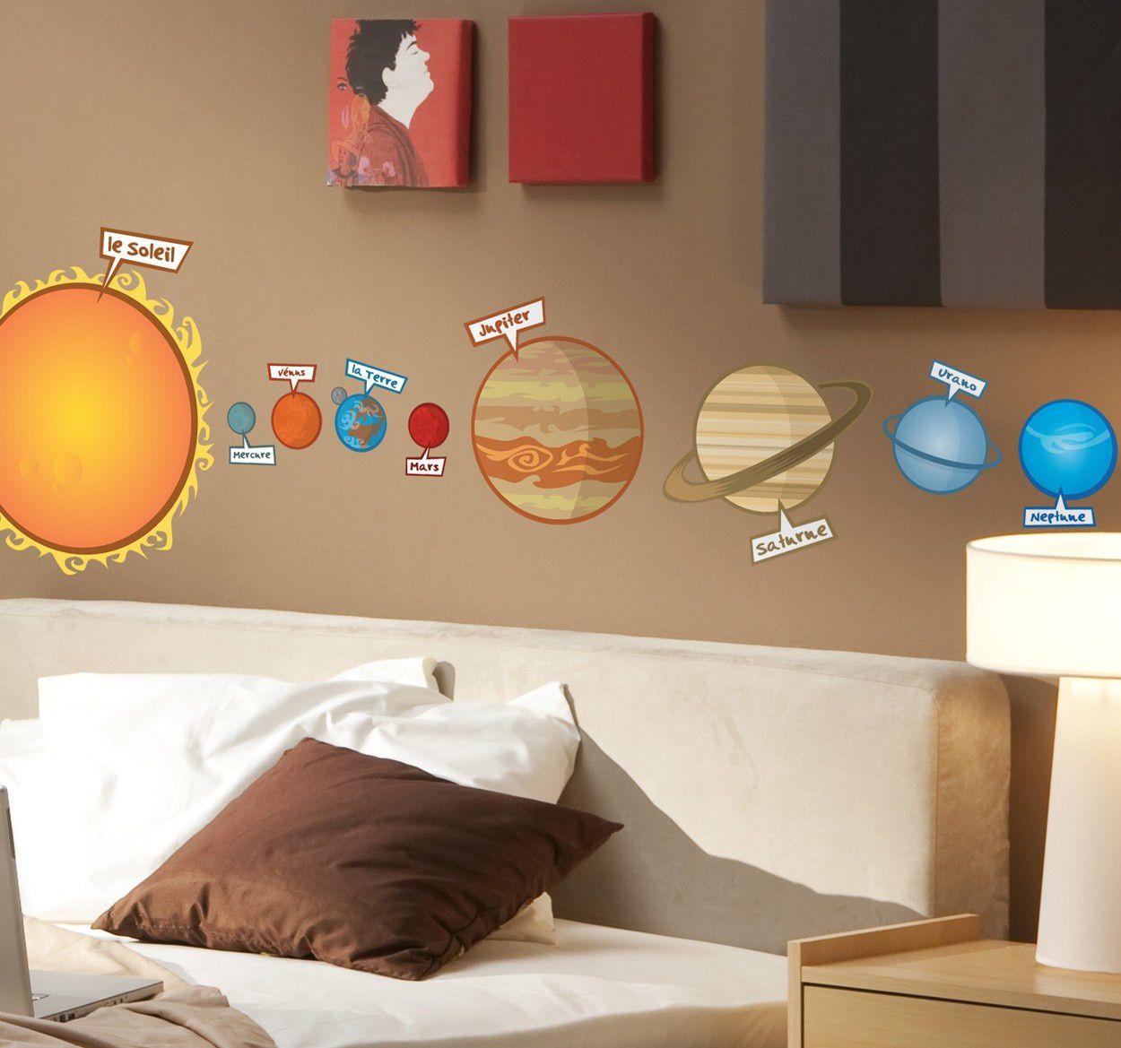 Des stickers pour changer de déco sans tout changer !