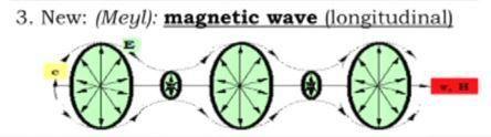 Que savons-nous sur les ondes qui nous entourent ?