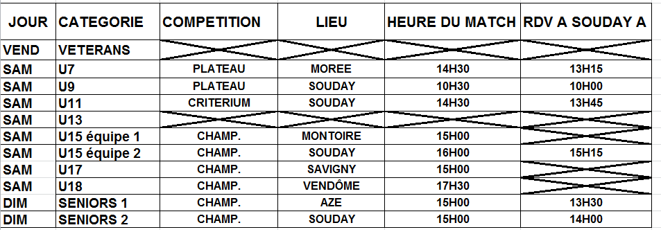COMPETITIONS DU WEEK-END DU 04/02