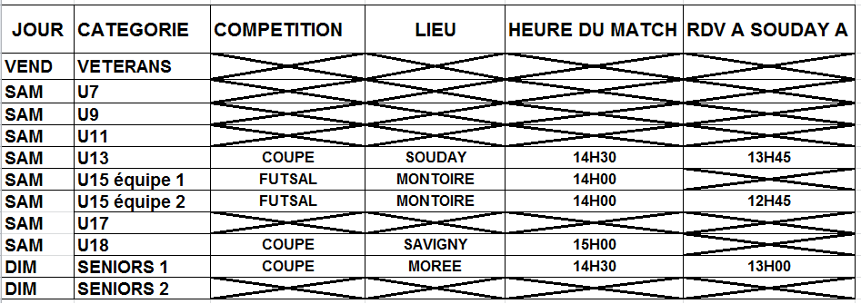 COMPETITIONS DU WEEK-END DU 11/02