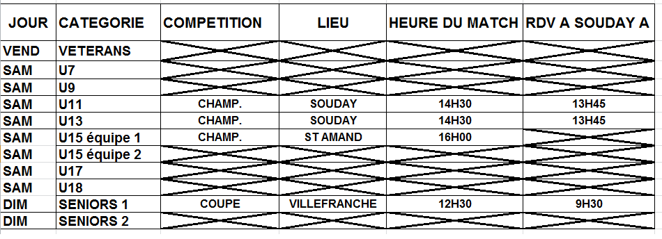 Compétitions du week-end du 6 mai